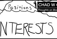 Interest-Based Negotiation:Why Can't We Just Get Along?
